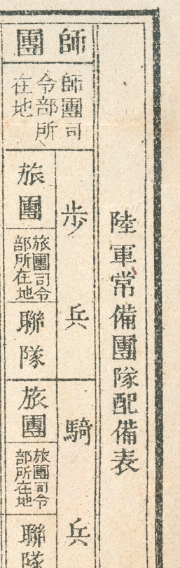 陸軍常備団隊配備表(明治41年)