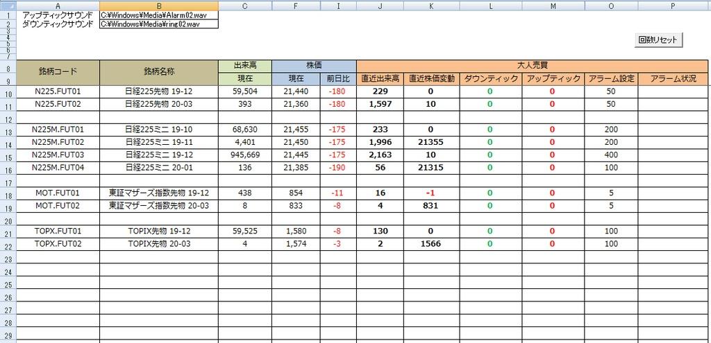 【Excel】大口約定アラーム一覧(先物版)