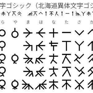 アイヌ文字ゴシック(北海道異体文字ゴシック)