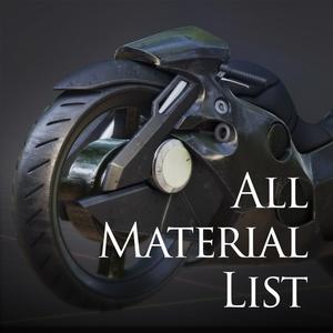 【All Material List】マテリアル・画像・ライト・カメラ・ワールドなどをリスト表示するアドオン【Blenderアドオン】