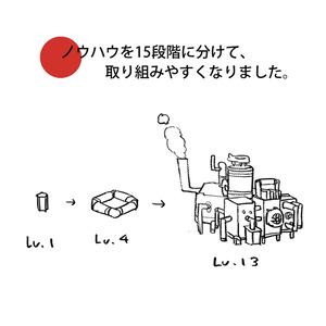 ごちゃごちゃした世界の描き方【入門・パース・機械・箱庭編】