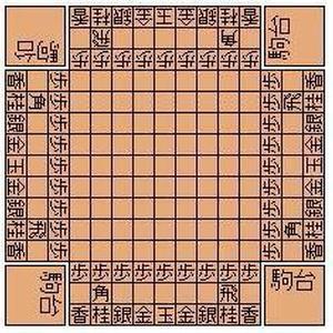 八王子四人将棋の盤(送料込み)