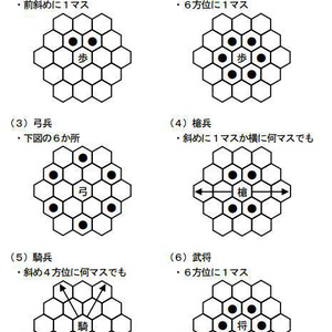 三国志三人将棋(送料込み)(磁石シート版)