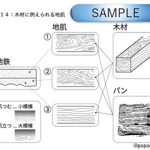 これならわかる刀剣鑑賞2