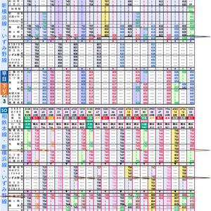 同人相鉄時刻表 2019年11月30日改正号【重要なお知らせをお読みください】