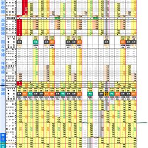 【ダイヤ改正前の時刻表です】同人西武時刻表 2020年3月14日改正号