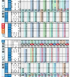 【ダイヤ改正前の時刻表です】同人相鉄時刻表 2017年3月18日改正号