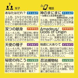 シナリオアンソロジー 1 ふたごとでんわ(電子書籍)