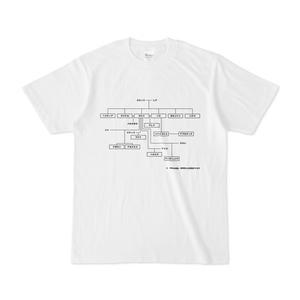 ギリシア神話家系図Tシャツ