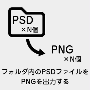 【Photoshop】フォルダー内のPSDファイルをJPG / PNGを出力するスクリプト