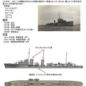 イギリス海軍 駆逐艦 シェークスピア