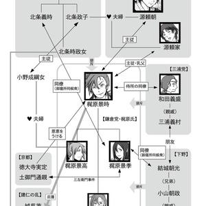 梶原のスゝメ【2019.05 再販版】