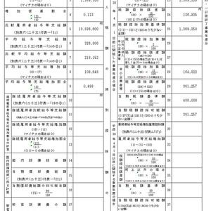 所得拡大促進税制計算シート100人版(H29.4以降対応)