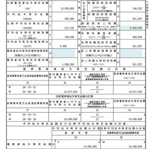 所得拡大促進税制計算シート300人版(H29.4以降対応)
