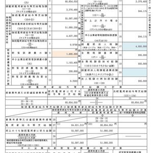 所得拡大促進税制計算シート(中小企業者H30.4以降用・500人版)