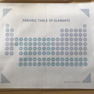 元素周期表ゲームマット
