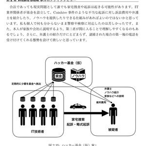 Webセキュリティのミライ(技術書典購入者用)