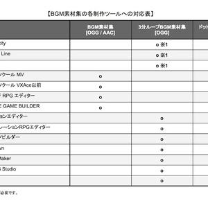 [Battle/Event/Suspense][40曲] 3分ループBGM素材集 ~中世ファンタジー編 vol.3+4~