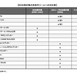 [Dungeon][25曲] 3分ループBGM素材集 ~現代のお話編 vol.2~