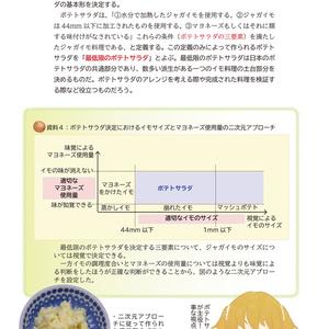C95新刊 ジャガイモ学 改訂ポテトサラダ文化論