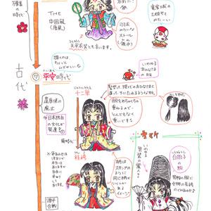 Girl's歴史風衣装をまとめてみた本 日本史編