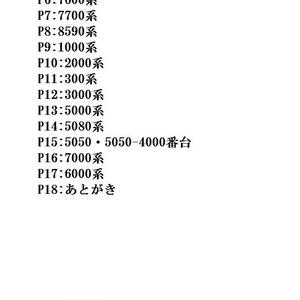 鉄コレ01~鉄っ子コレクション~東急車両娘たち~