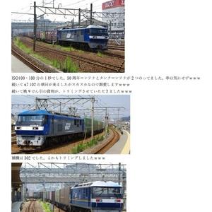 鉄道研究活動録-当時のブログ記事まとめ- 第四巻2013年7月~