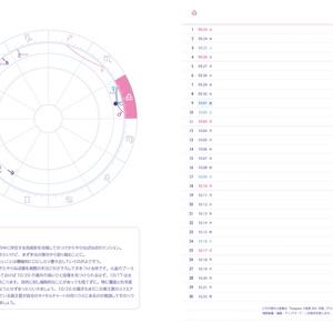 SUN DIARY 2021-2022天秤座おためし