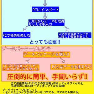 CHOCO MINT ENERGY【大日本チョコミン党1stアルバム】