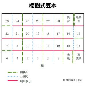楠樹式豆本の作り方(無料版)
