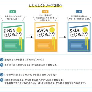 SSLをはじめよう ~「なんとなく」から「ちゃんとわかる!」へ~