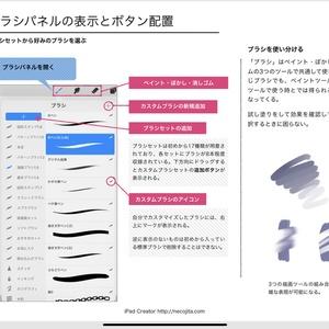 Procreate日本語マニュアル 使い方解説本(ver1.0)