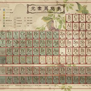 元素周期表2015年版