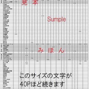 新宿駅発着夜行高速バス時刻表 令和元年8月版