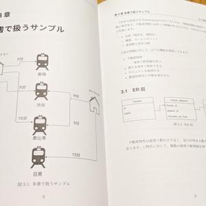検索だけじゃないelasticsearch入門+(物理本+電子書籍)