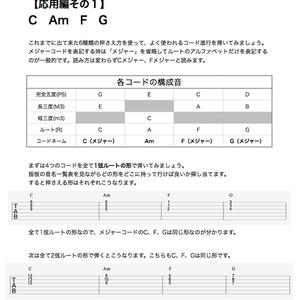 3本の弦でメジャーコード、マイナーコードを弾く方法