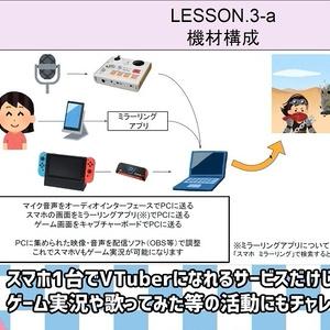 VTuberお勉強会~2D・スマホ系VTuber編~