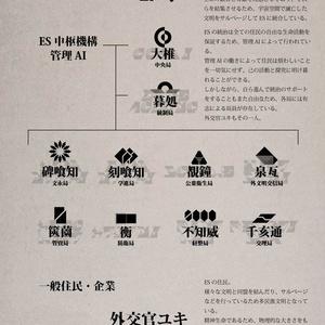 ES中枢機構図像集