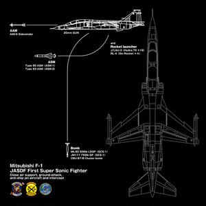 航空自衛隊F-1支援戦闘機