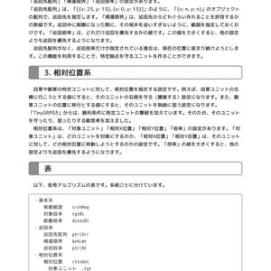 TinySRPG アルゴリズムブック