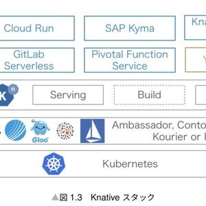 KnativeとIngress Gateway 〜Ambassador、Contour、Gloo、Kourier、Istioの比較〜(PDF、ePubセット) #技術書典