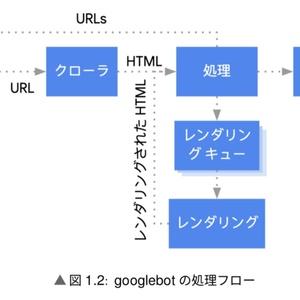 JavaScriptとSEO(PDF、ePubセット) #技術書典