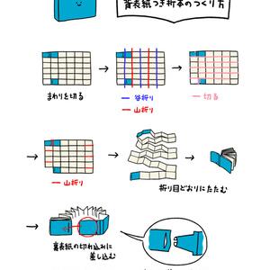 背表紙つき折本(横型)テンプレート
