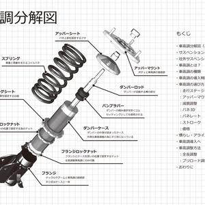 車高調導入読本(PDF版)