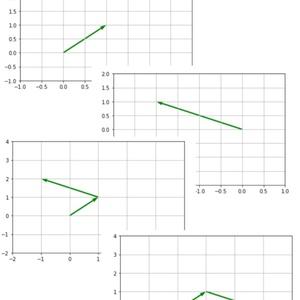 【第2版】高校数学の演習から理解する、 機械学習アルゴリズム(電子書籍)