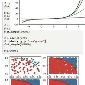 数式をプログラミングするにあたって知っておきたい実践ノウハウ集