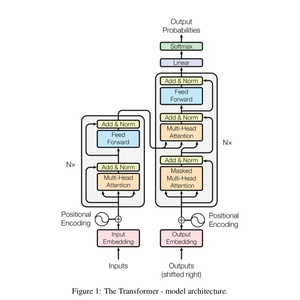 Transformerと画像処理(電子書籍 94ページ)