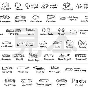 Pastaマスキングテープ