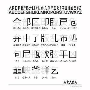 フォント「ゴシック部首体」