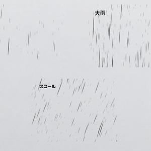【TRPG】雨セットAPNG【ココフォリア等】